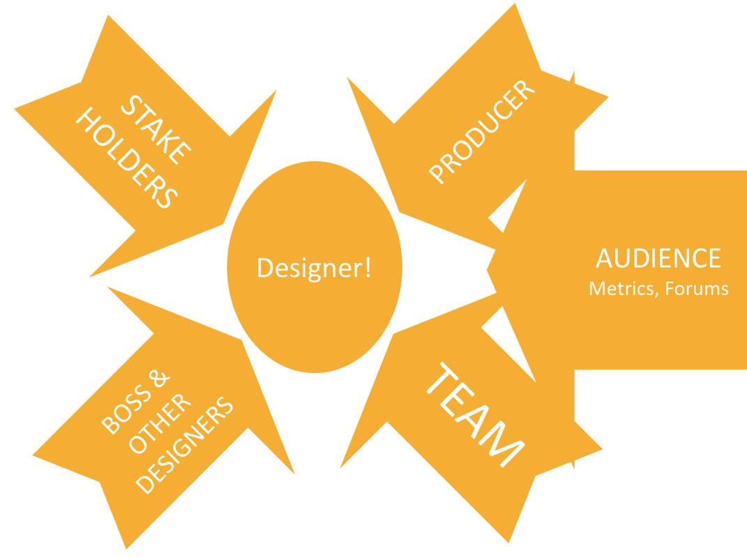 designer_work_environment.jpg