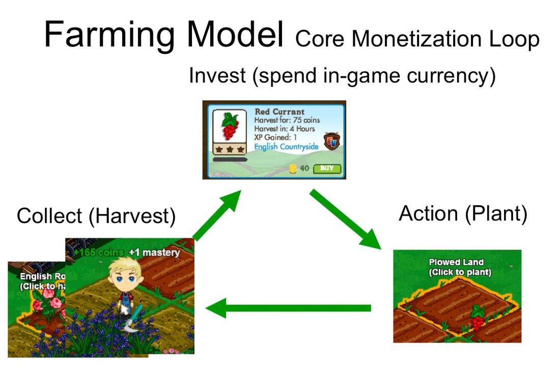 game_monetisation_model1.jpg