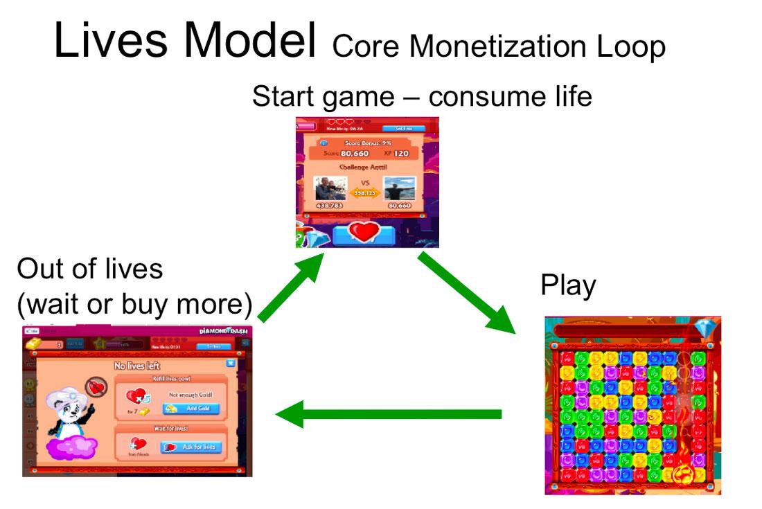 game_monetisation_model3.jpg