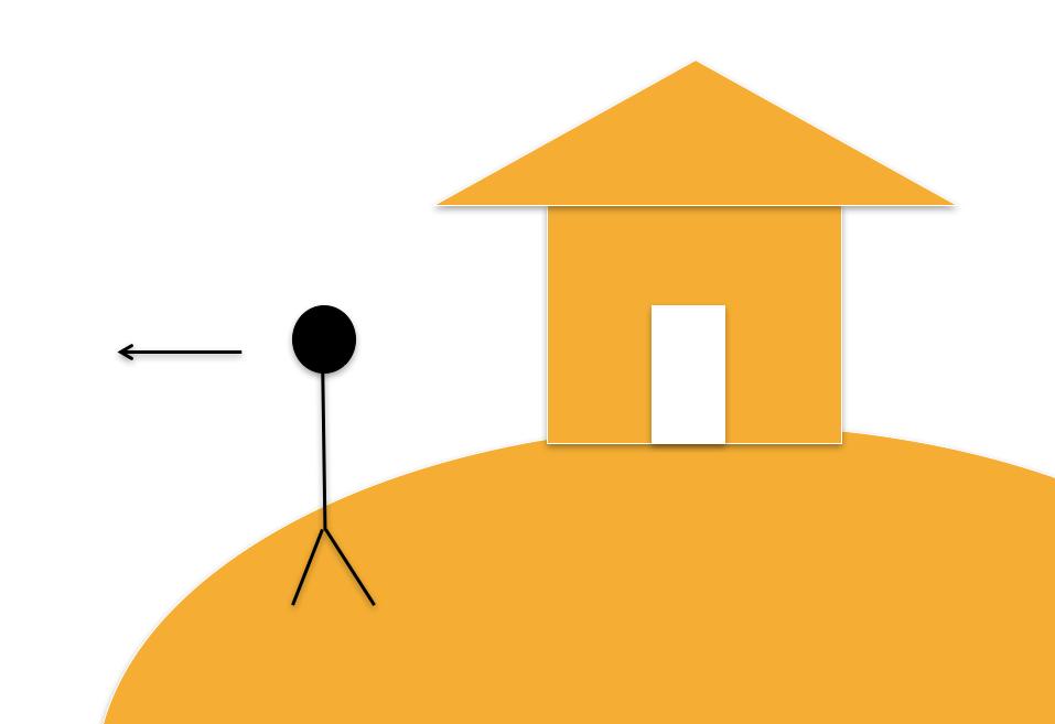 Game Design Canvassolution 练习-与玩家交流